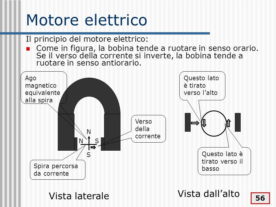 56 Motore elettrico Il principio del motore elettrico: Come in figura, la bobina tende a ruotare in senso orario. Se il verso della corrente si invert