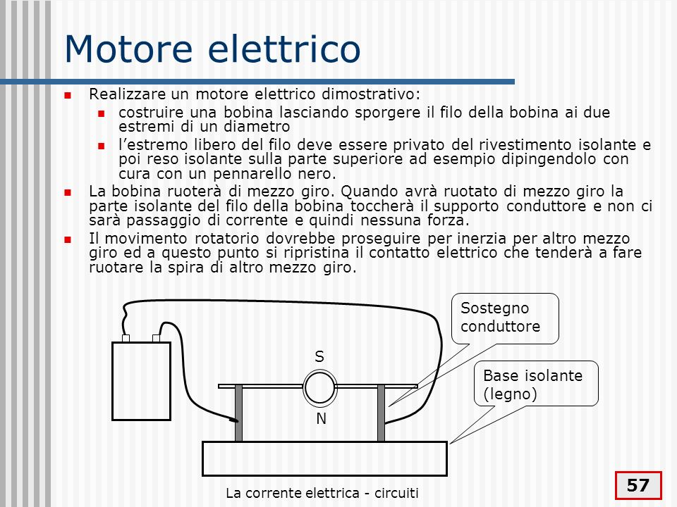 La corrente elettrica - circuiti 57 Motore elettrico Realizzare un motore elettrico dimostrativo: costruire una bobina lasciando sporgere il filo dell
