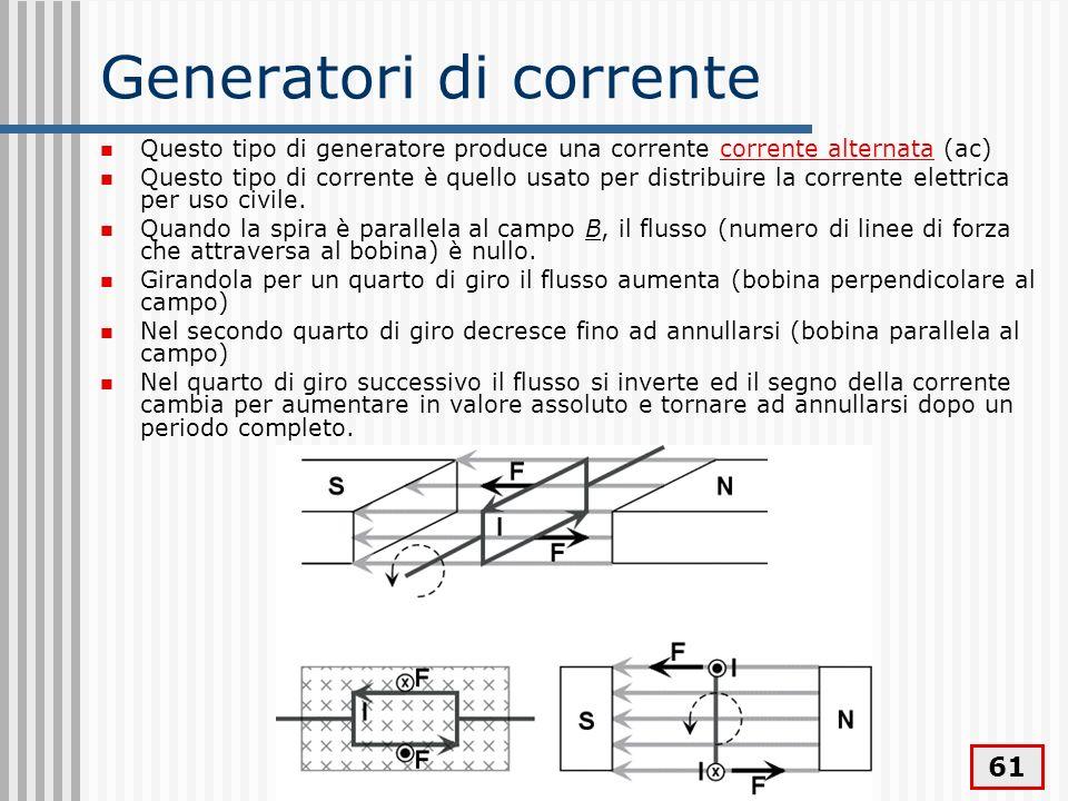 La corrente elettrica - circuiti 61 Generatori di corrente Questo tipo di generatore produce una corrente corrente alternata (ac) Questo tipo di corre