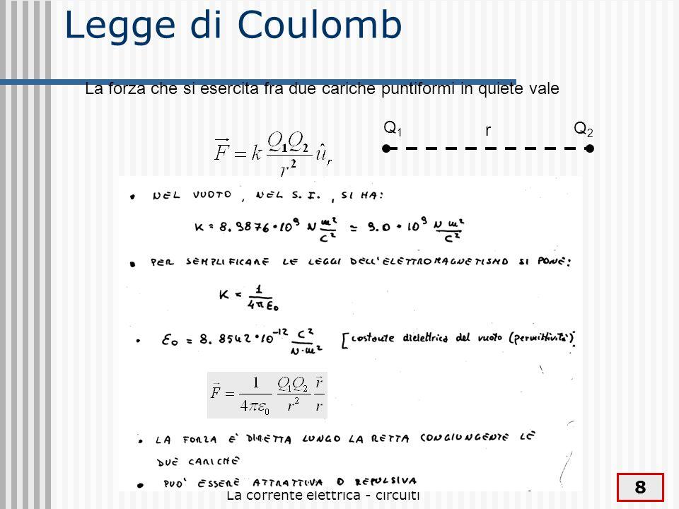 8 Legge di Coulomb La forza che si esercita fra due cariche puntiformi in quiete vale Q1Q1 Q2Q2 r
