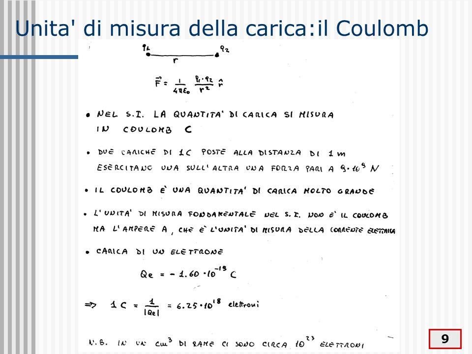 La corrente elettrica - circuiti 9 Unita' di misura della carica:il Coulomb