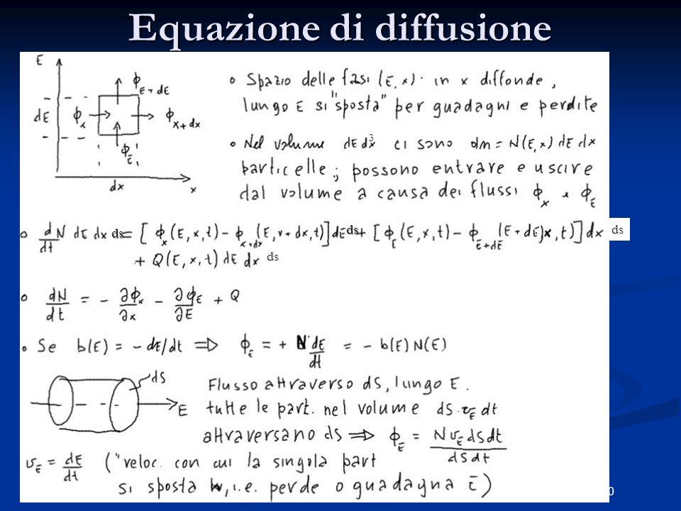 10 Equazione di diffusione 3 ds dsds ds