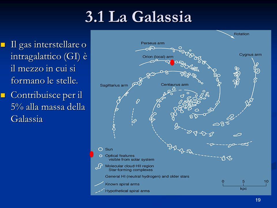 19 3.1 La Galassia Il gas interstellare o intragalattico (GI) è il mezzo in cui si formano le stelle. Il gas interstellare o intragalattico (GI) è il