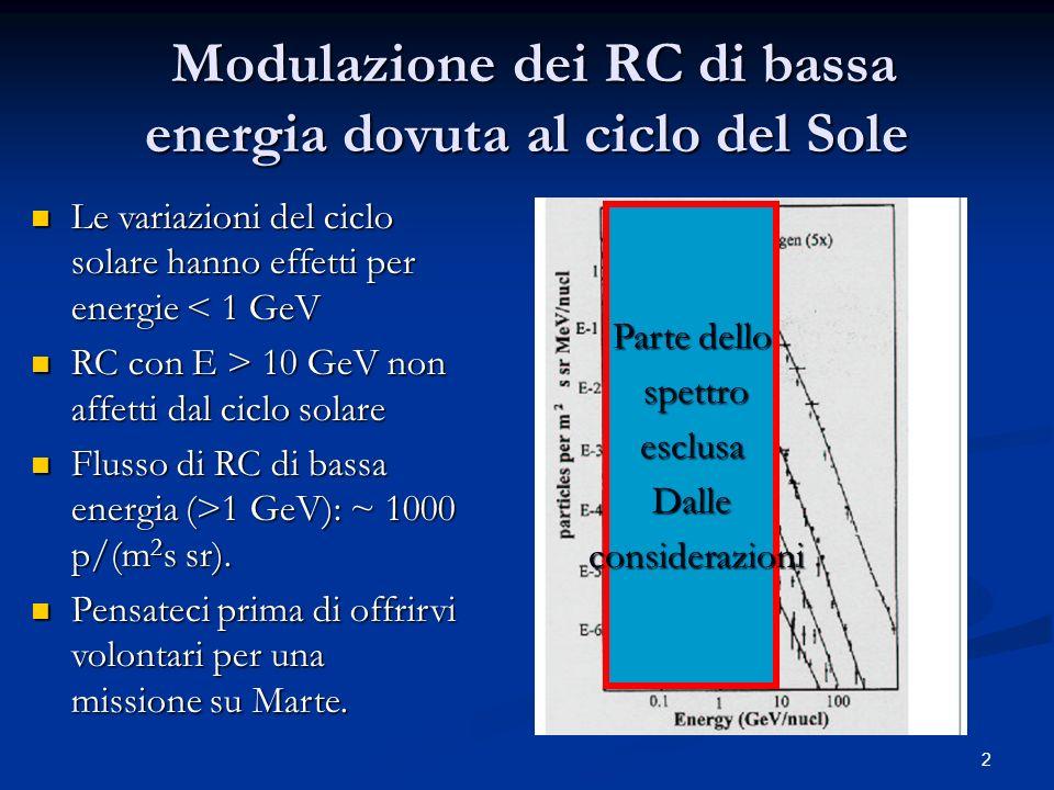 2 Modulazione dei RC di bassa energia dovuta al ciclo del Sole Modulazione dei RC di bassa energia dovuta al ciclo del Sole Parte dello spettro spettr