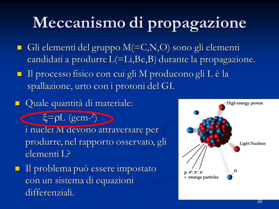32 Meccanismo di propagazione Gli elementi del gruppo M(=C,N,O) sono gli elementi candidati a produrre L(=Li,Be,B) durante la propagazione. Gli elemen