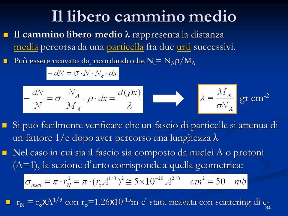 34 Il libero cammino medio Il cammino libero medio λ rappresenta la distanza media percorsa da una particella fra due urti successivi. Il cammino libe