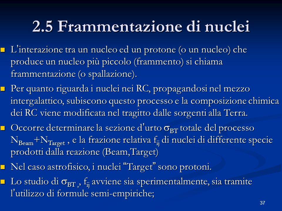 37 2.5 Frammentazione di nuclei L interazione tra un nucleo ed un protone (o un nucleo) che produce un nucleo più piccolo (frammento) si chiama framme