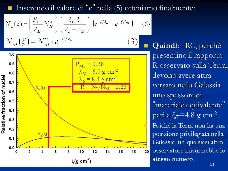 51 Inserendo il valore di c nella (5) otteniamo finalmente: Inserendo il valore di c nella (5) otteniamo finalmente: P ML = 0.28 M = 6.0 g cm -2 N = 8
