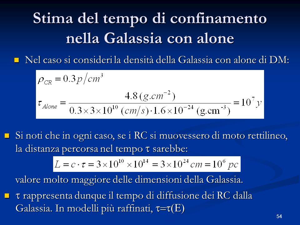54 Stima del tempo di confinamento nella Galassia con alone Nel caso si consideri la densità della Galassia con alone di DM: Nel caso si consideri la