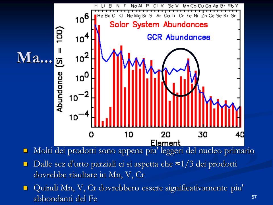 57 Ma... Molti dei prodotti sono appena piu' leggeri del nucleo primario Molti dei prodotti sono appena piu' leggeri del nucleo primario Dalle sez d'u