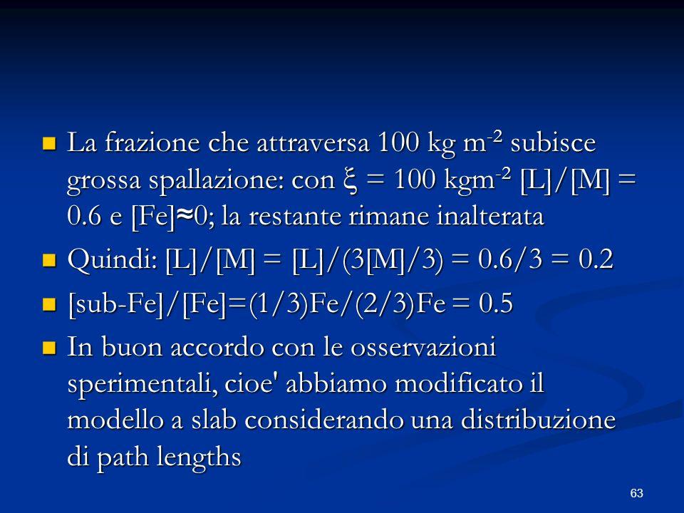 63 La frazione che attraversa 100 kg m -2 subisce grossa spallazione: con = 100 kgm -2 [L]/[M] = 0.6 e [Fe] 0; la restante rimane inalterata La frazio