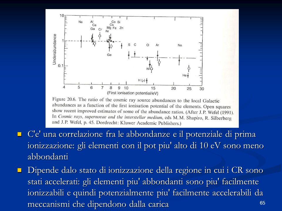 65 C'e' una correlazione fra le abbondanze e il potenziale di prima ionizzazione: gli elementi con il pot piu' alto di 10 eV sono meno abbondanti C'e'