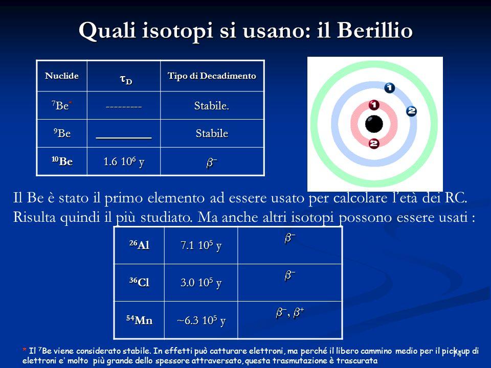 74Nuclide D D Tipo di Decadimento 7 Be * ---------Stabile. 9 Be _________Stabile 10 Be 1.6 10 6 y * Il 7 Be viene considerato stabile. In effetti può