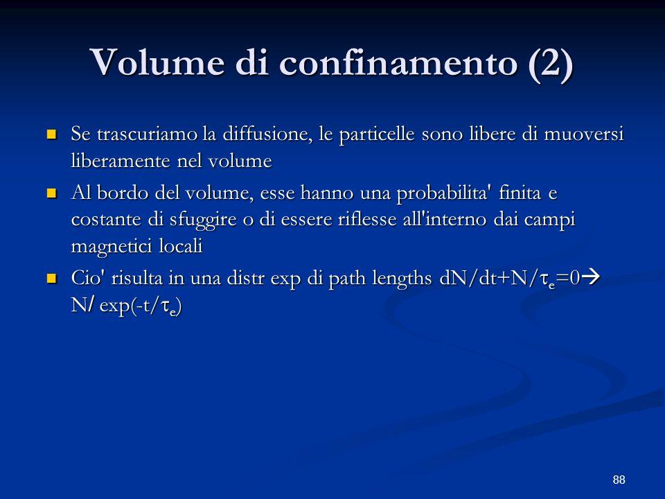 88 Volume di confinamento (2) Se trascuriamo la diffusione, le particelle sono libere di muoversi liberamente nel volume Se trascuriamo la diffusione,