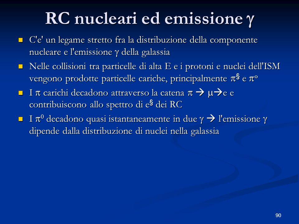 90 RC nucleari ed emissione RC nucleari ed emissione C'e' un legame stretto fra la distribuzione della componente nucleare e l'emissione della galassi