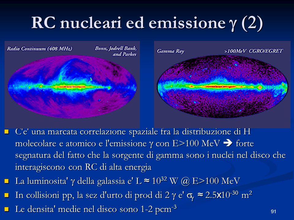 91 RC nucleari ed emissione C'e' una marcata correlazione spaziale fra la distribuzione di H molecolare e atomico e l'emissione con E>100 MeV forte se