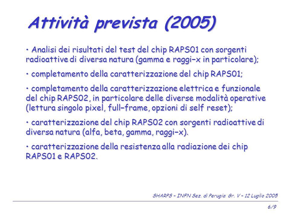 SHARPS – INFN Sez.di Perugia Gr.