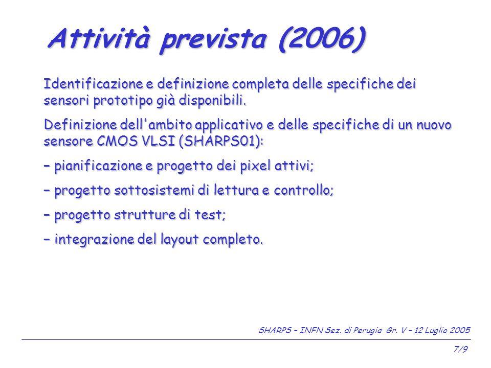 SHARPS – INFN Sez.di Perugia Gr. V – 12 Luglio 2005 8/9 Composizione del gruppo di ricerca.