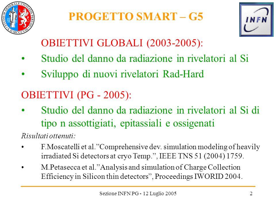 Sezione INFN PG - 12 Luglio 20052 OBIETTIVI GLOBALI (2003-2005): Studio del danno da radiazione in rivelatori al Si Sviluppo di nuovi rivelatori Rad-Hard OBIETTIVI (PG - 2005): Studio del danno da radiazione in rivelatori al Si di tipo n assottigiati, epitassiali e ossigenati Risultati ottenuti: F.Moscatelli et al.Comprehensive dev.