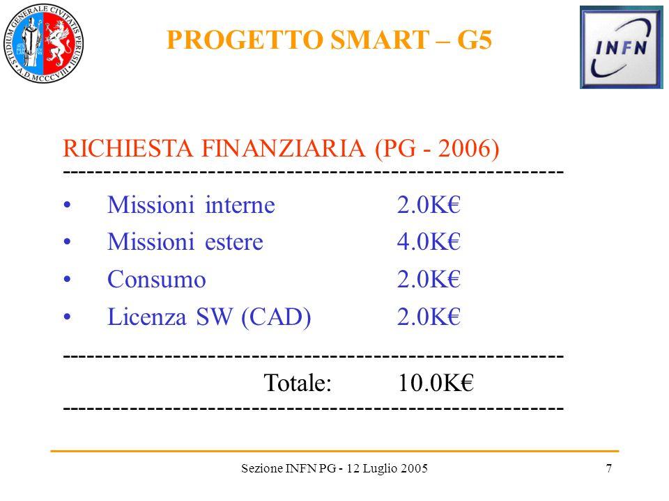 Sezione INFN PG - 12 Luglio 20057 PROGETTO SMART – G5 RICHIESTA FINANZIARIA (PG - 2006) ---------------------------------------------------------- Missioni interne2.0K Missioni estere4.0K Consumo2.0K Licenza SW (CAD)2.0K ---------------------------------------------------------- Totale:10.0K ----------------------------------------------------------