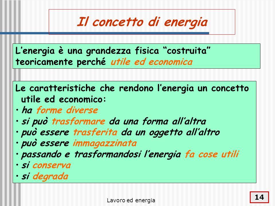 Lavoro ed energia 14 Il concetto di energia Le caratteristiche che rendono lenergia un concetto utile ed economico: ha forme diverse si può trasformar