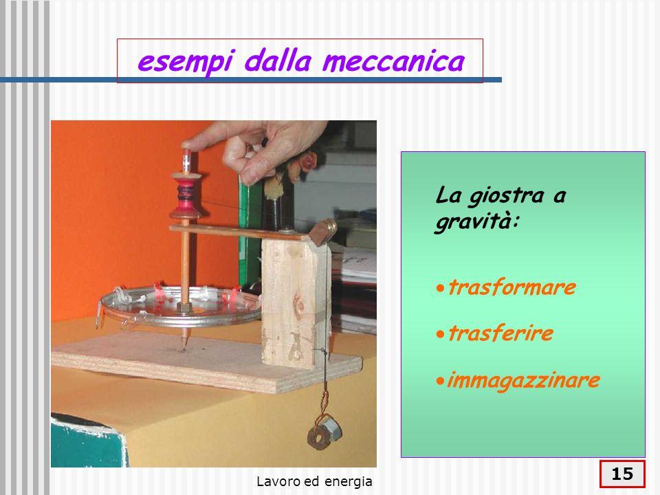 Lavoro ed energia 15 esempi dalla meccanica La giostra a gravità: trasformare trasferire immagazzinare