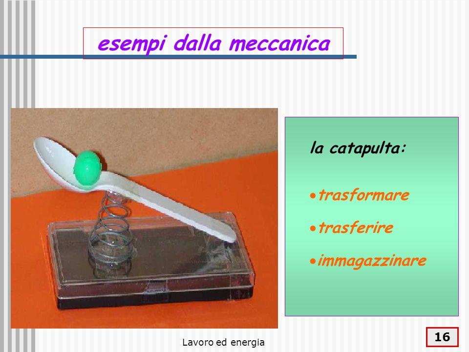 Lavoro ed energia 16 esempi dalla meccanica la catapulta: trasformare trasferire immagazzinare