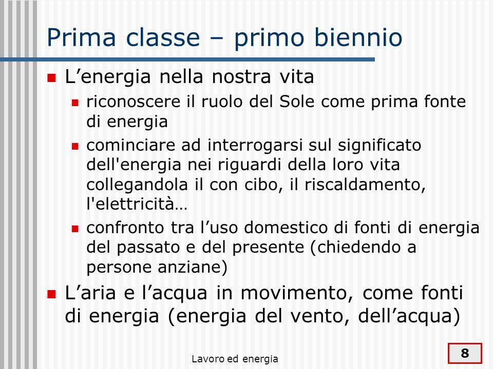 Lavoro ed energia 8 Prima classe – primo biennio Lenergia nella nostra vita riconoscere il ruolo del Sole come prima fonte di energia cominciare ad in