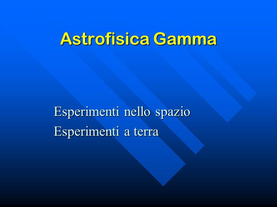 April 22, 2007Astrofisica Gamma12 Esperimenti su satellite e+e+ e–e– calorimetro tracciatore convertitore Schermo anti-coincidenza Telescopio per conversioni Schema tipico di un esperimento per raggi gamma su satellite: sfrutta la conversione dei fotoni in coppie elettrone-positrone.
