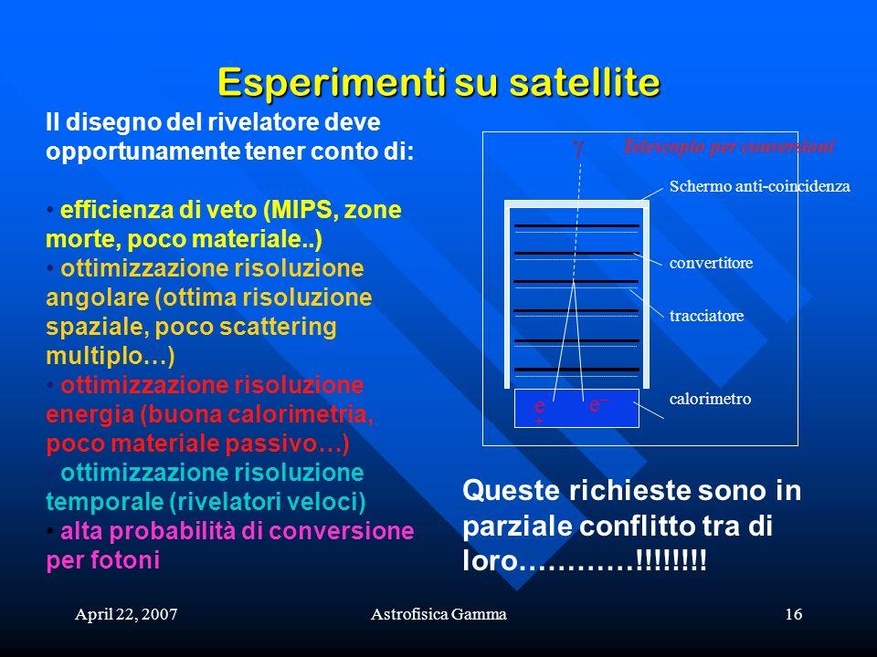 April 22, 2007Astrofisica Gamma16 Esperimenti su satellite e+e+ e–e– calorimetro tracciatore convertitore Schermo anti-coincidenza Telescopio per conv