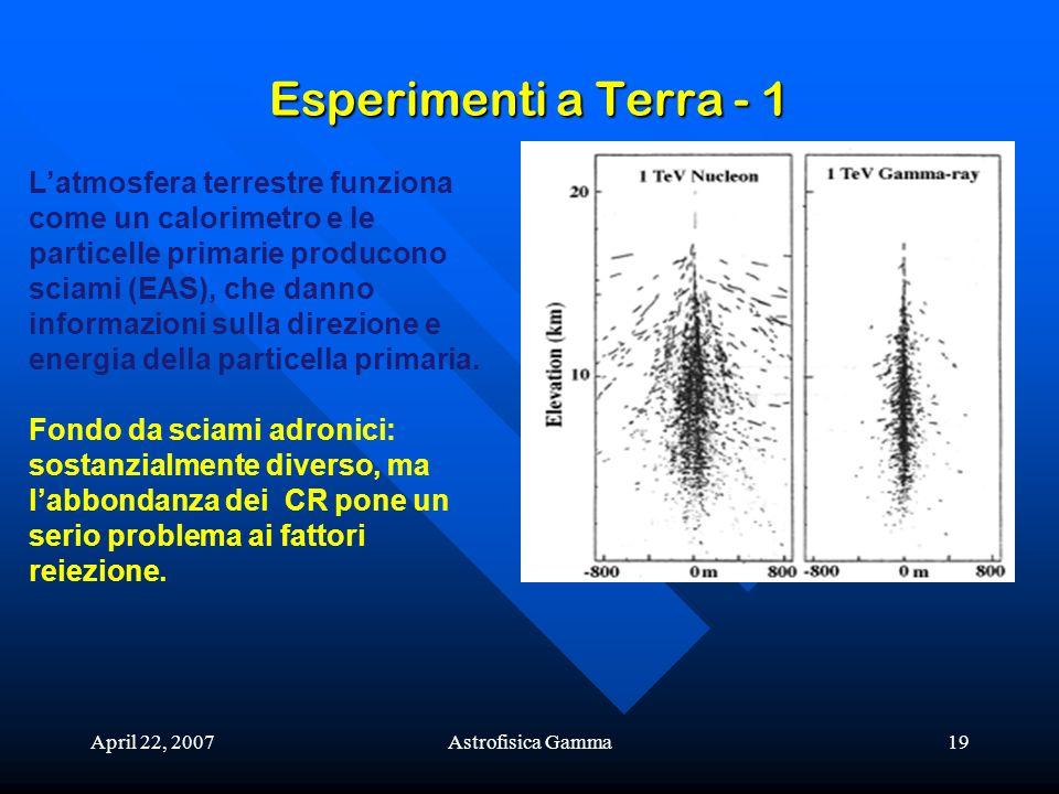 April 22, 2007Astrofisica Gamma19 Esperimenti a Terra - 1 Latmosfera terrestre funziona come un calorimetro e le particelle primarie producono sciami