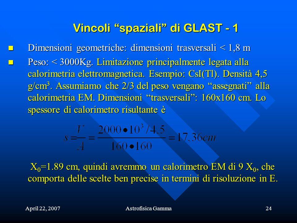 April 22, 2007Astrofisica Gamma24 Dimensioni geometriche: dimensioni trasversali < 1,8 m Dimensioni geometriche: dimensioni trasversali < 1,8 m Peso: