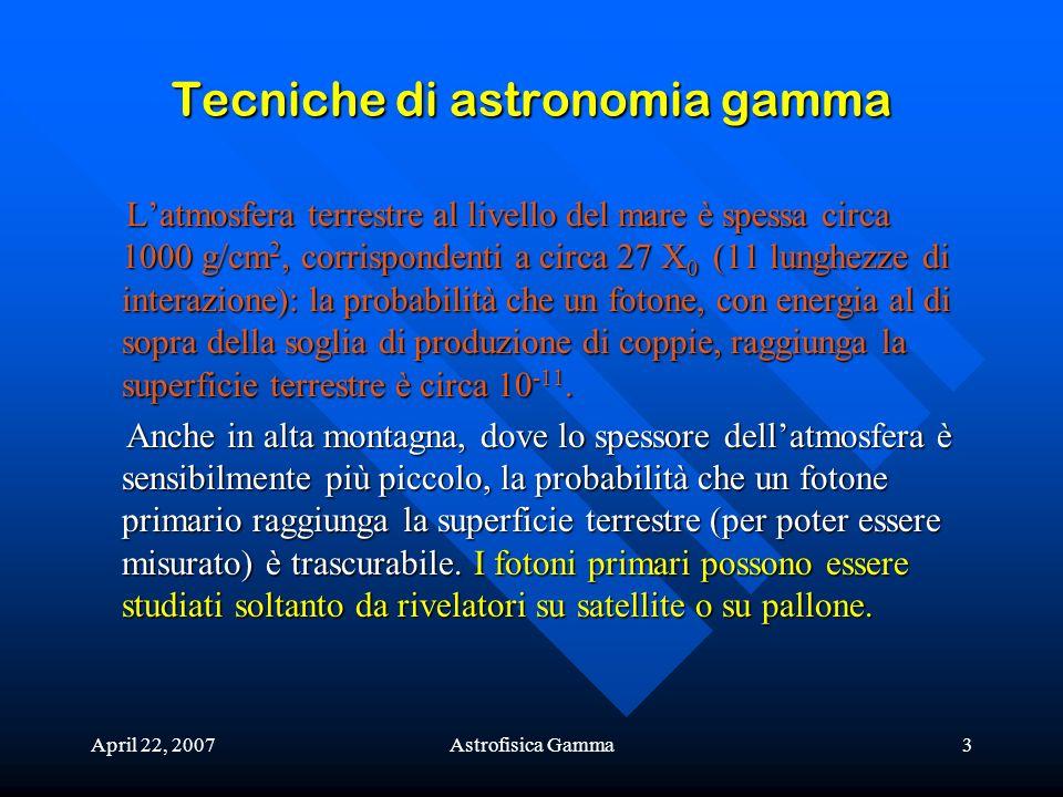 April 22, 2007Astrofisica Gamma14 Esperimenti su satellite e+e+ e–e– calorimetro tracciatore convertitore Schermo anti-coincidenza Telescopio per conversioni ….la loro energia, grazie ad un calorimetro posto immediatamente al di sotto del tracciatore/convertitore.