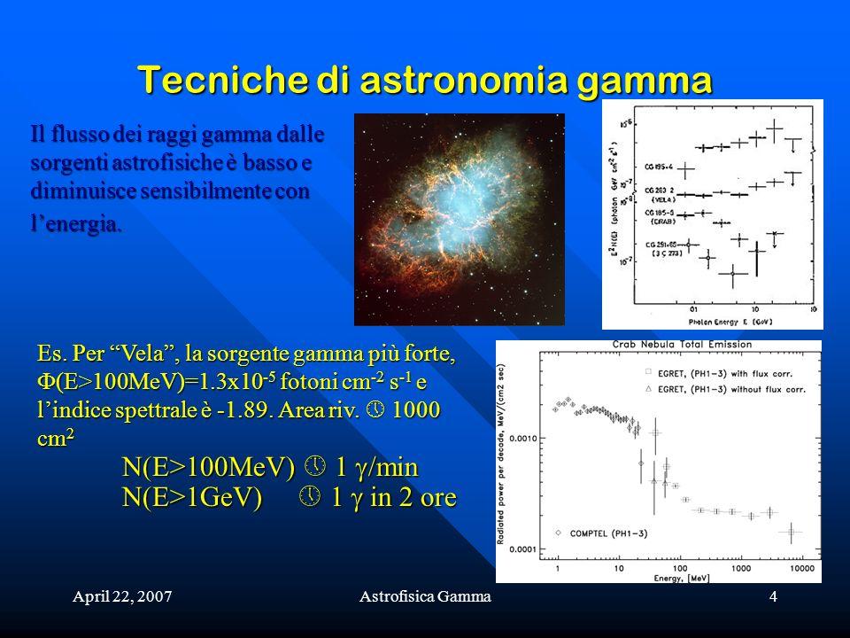 April 22, 2007Astrofisica Gamma4 Tecniche di astronomia gamma Es. Per Vela, la sorgente gamma più forte, (E>100MeV)=1.3x10 -5 fotoni cm -2 s -1 e lind