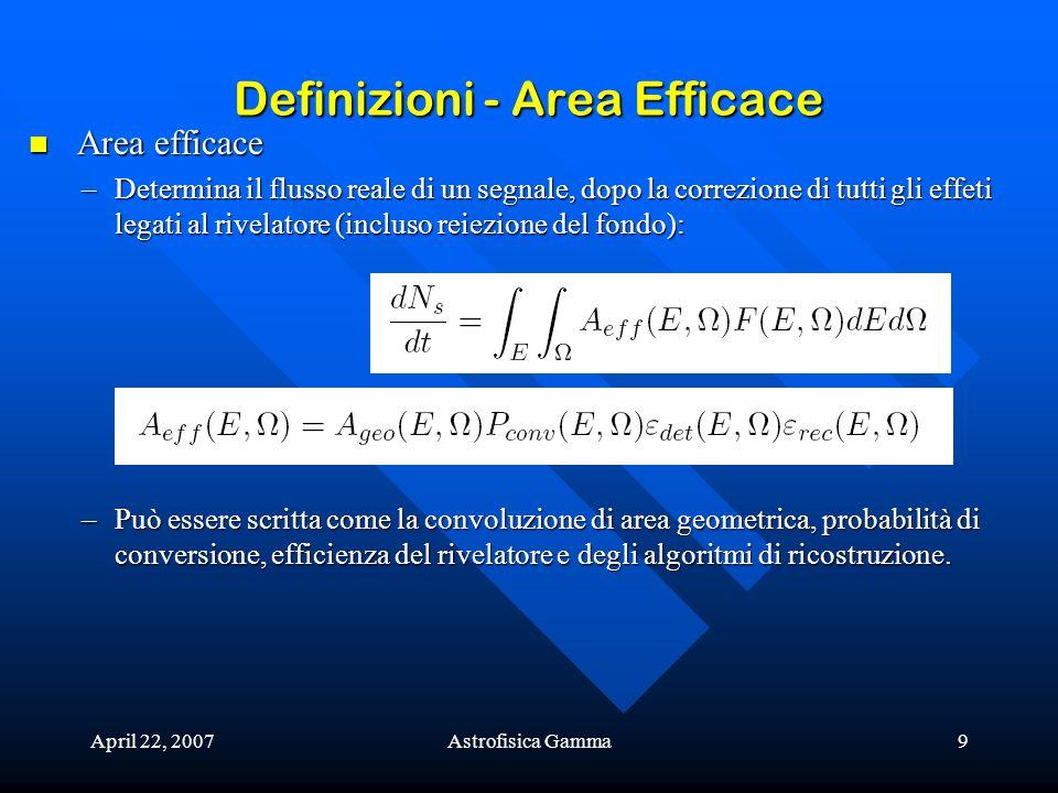April 22, 2007Astrofisica Gamma9 Area efficace Area efficace –Determina il flusso reale di un segnale, dopo la correzione di tutti gli effeti legati a