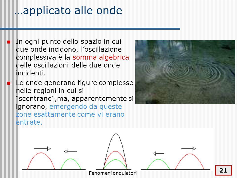 Fenomeni ondulatori 22 Le perturbazioni hanno lo stesso segno quando si sovrappongono (in tal caso si dice sono in fase): l ampiezza risultante e amplificata (rispetto alle singole onde)