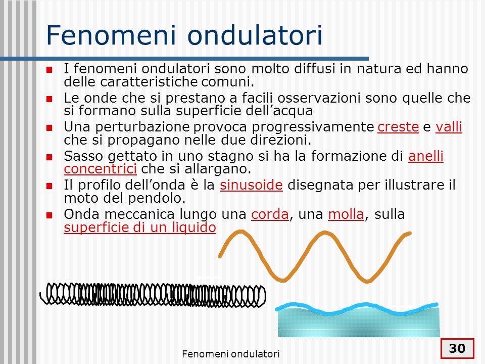 Fenomeni ondulatori 31 Fenomeni ondulatori La distanza tra due creste (o tra due valli o in generale la più piccola distanza tra due punti in cui lampiezza dellonda è uguale) si chiama lunghezza donda.