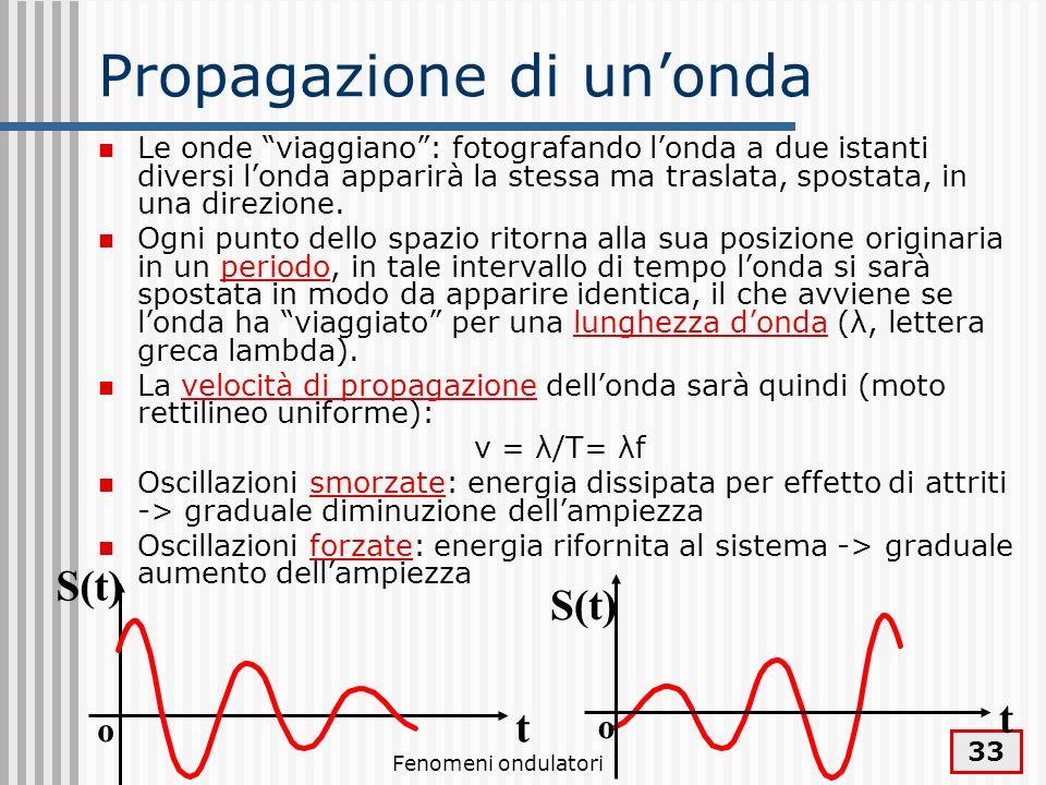 Fenomeni ondulatori 34 Sovrapposizione di onde Cosa avviene quando due onde si incontrano nel loro moto.