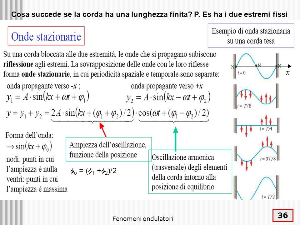 Fenomeni ondulatori 37 Poniamo per semplicita o = 0 y 1 = A sin (kx – t); y 2 = A sin (kx + t) y tot = y 1 + y 2 = 2Asin(kx)cos( t) la dipendenza dal tempo è fattorizzata Londa risultante NON si propaga: è stazionaria In un punto x si ha un oscillazione armonica di pulsazione con un ampiezza A = 2Asin(kx) che dipende da x