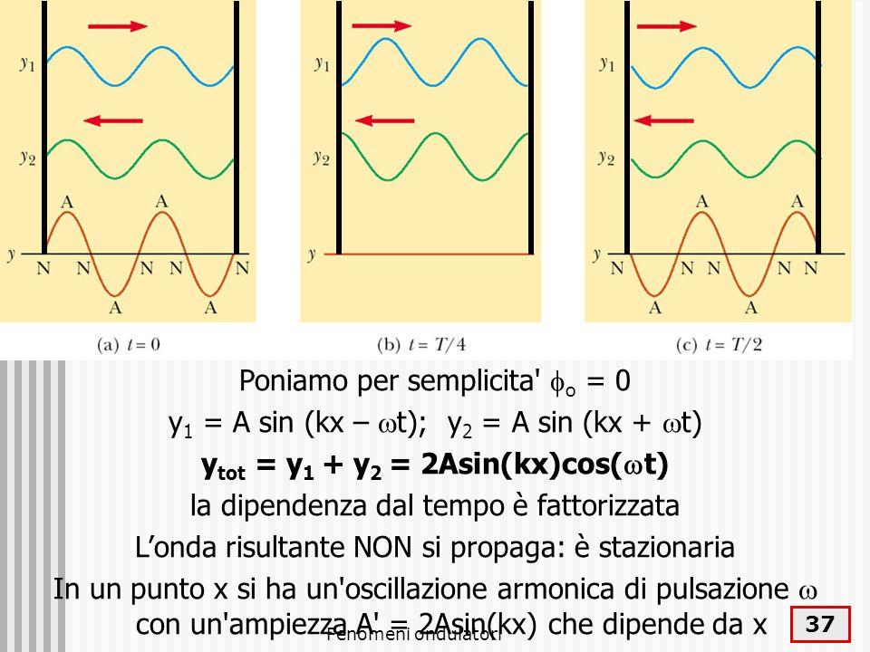 Fenomeni ondulatori 38 Si hanno nodi (ampiezza nulla) per y tot = 2A sin(kx)cos( t) Si hanno nodi quando sin(kx) = 0 Si hanno antinodi (ventri o creste) quando sin(kx) = §1 (+creste, - nodi)