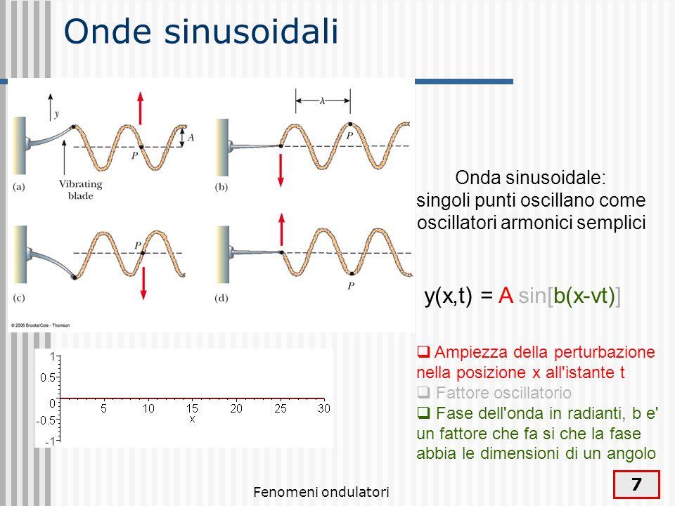 Fenomeni ondulatori 8 cresta t fisso x fisso ventre nodo Le onde possiedono due tipi di periodicita : Spaziale se fissiamo t (cioe scattiamo un istantanea dell onda), le oscillazioni si ripetono a intervalli, che e la lunghezza d onda Temporale se ci mettiamo in una posizione fissa e guardiamo gli spostamenti dalla posizione di equilibrio del punto in funzione del tempo, le oscillazioni si ripetono dopo un intervallo di tempo T, che e il periodo dell onda e T non sono indipendenti: in un periodo T, l onda si sposta di una lunghezza, cioe /T= v, vel di propagazione dell onda NB: l onda armonica o onda piana e infinitamente estesa nel tempo e nello spazio,percio rappresenta una idealizzazione.