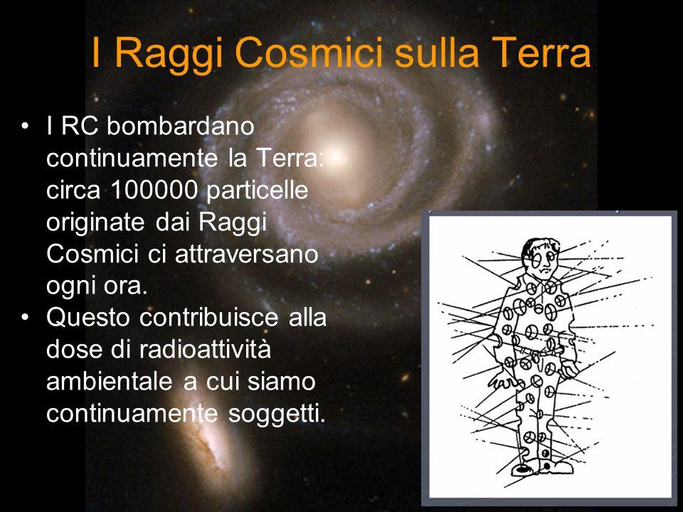 I Raggi Cosmici sulla Terra I RC bombardano continuamente la Terra: circa 100000 particelle originate dai Raggi Cosmici ci attraversano ogni ora. Ques