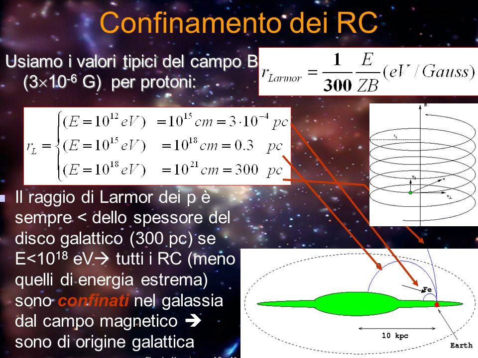 Chandra X-ray image of Sgr A* Confinamento dei RC Usiamo i valori tipici del campo B (3 10 -6 G) per protoni: Il raggio di Larmor dei p è sempre < del