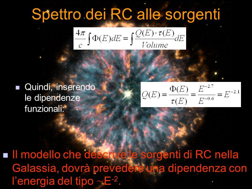 Spettro dei RC alle sorgenti Quindi, inserendo le dipendenze funzionali: Il modello che descrive le sorgenti di RC nella Galassia, dovrà prevedere una