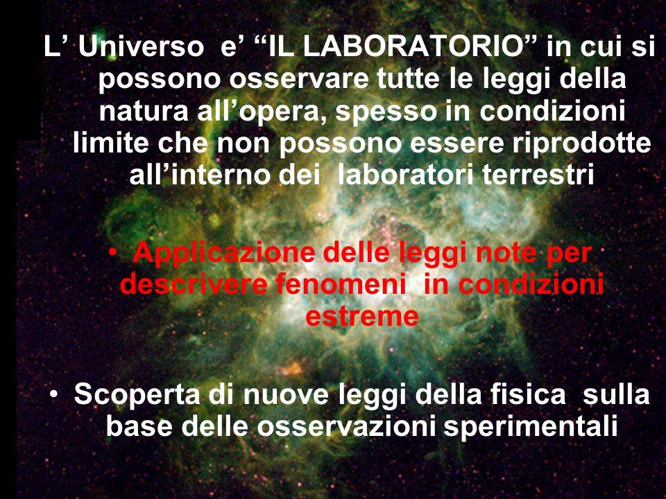 L Universo e IL LABORATORIO in cui si possono osservare tutte le leggi della natura allopera, spesso in condizioni limite che non possono essere ripro