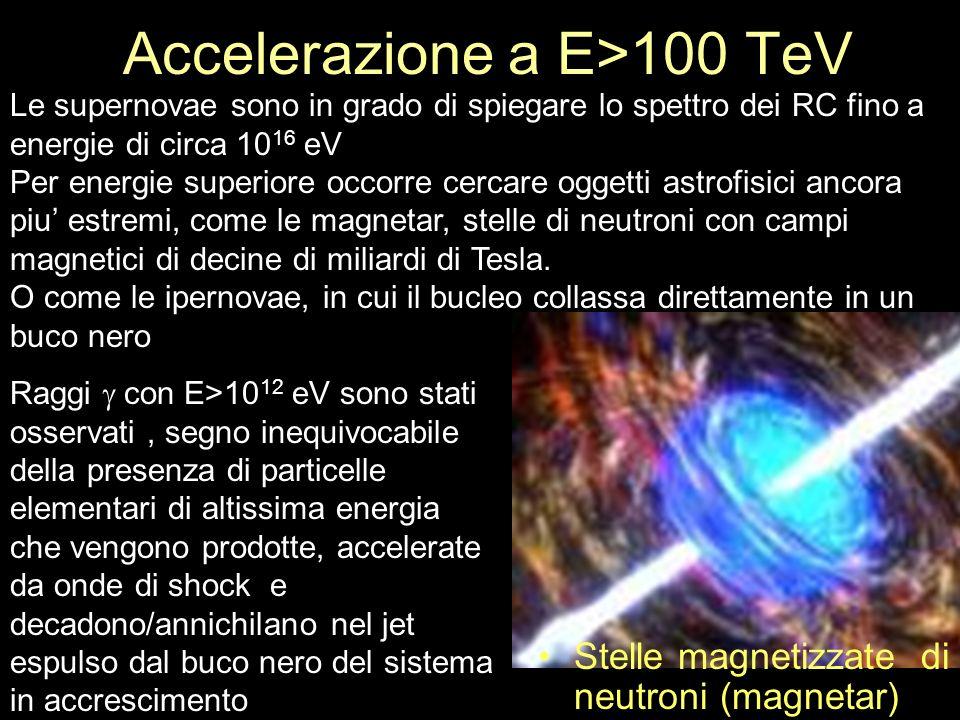Accelerazione a E>100 TeV Le supernovae sono in grado di spiegare lo spettro dei RC fino a energie di circa 10 16 eV Per energie superiore occorre cer