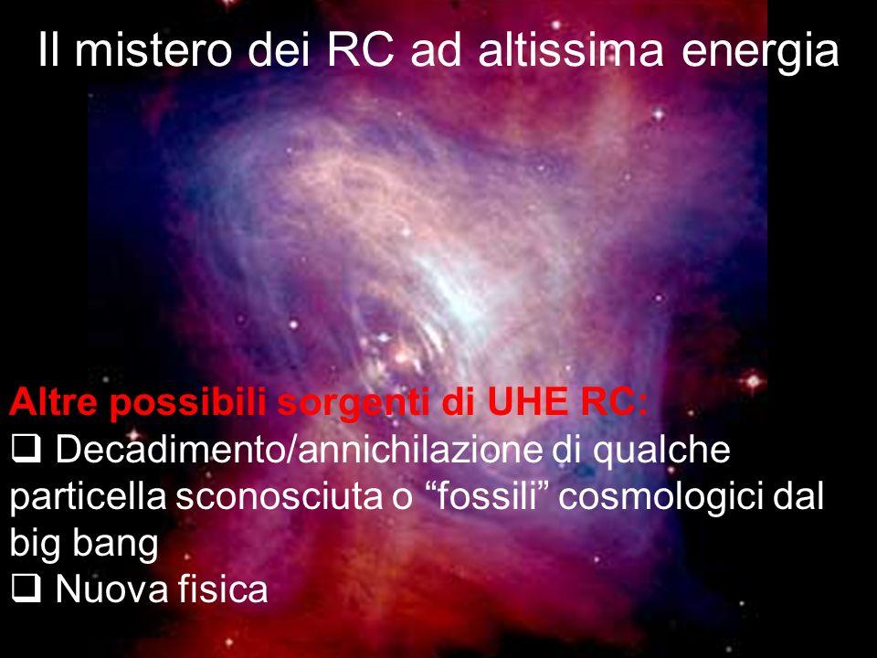 Altre possibili sorgenti di UHE RC: Decadimento/annichilazione di qualche particella sconosciuta o fossili cosmologici dal big bang Nuova fisica Il mi