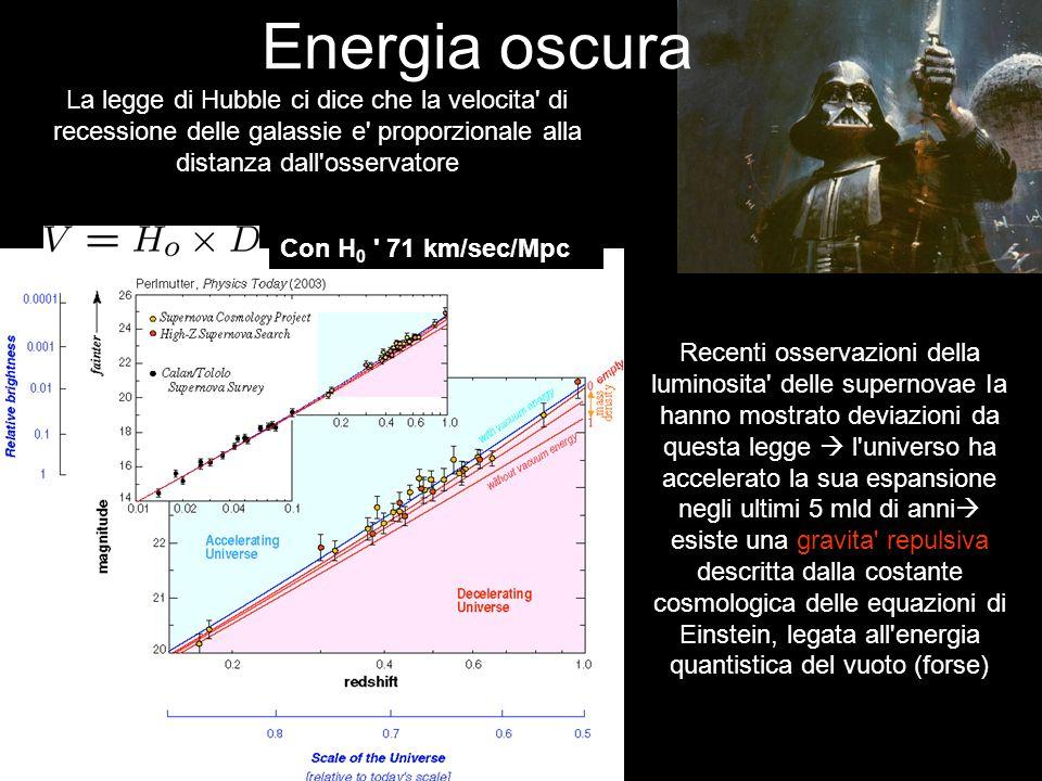 Energia oscura La legge di Hubble ci dice che la velocita' di recessione delle galassie e' proporzionale alla distanza dall'osservatore Con H 0 ' 71 k
