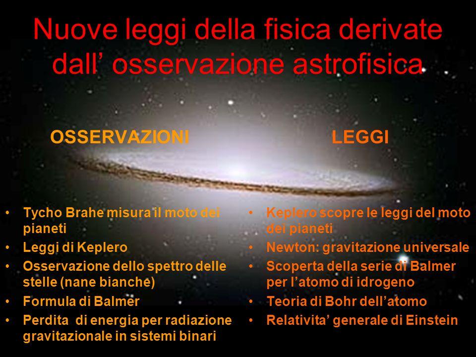Nuove leggi della fisica derivate dall osservazione astrofisica OSSERVAZIONI Tycho Brahe misura il moto dei pianeti Leggi di Keplero Osservazione dell