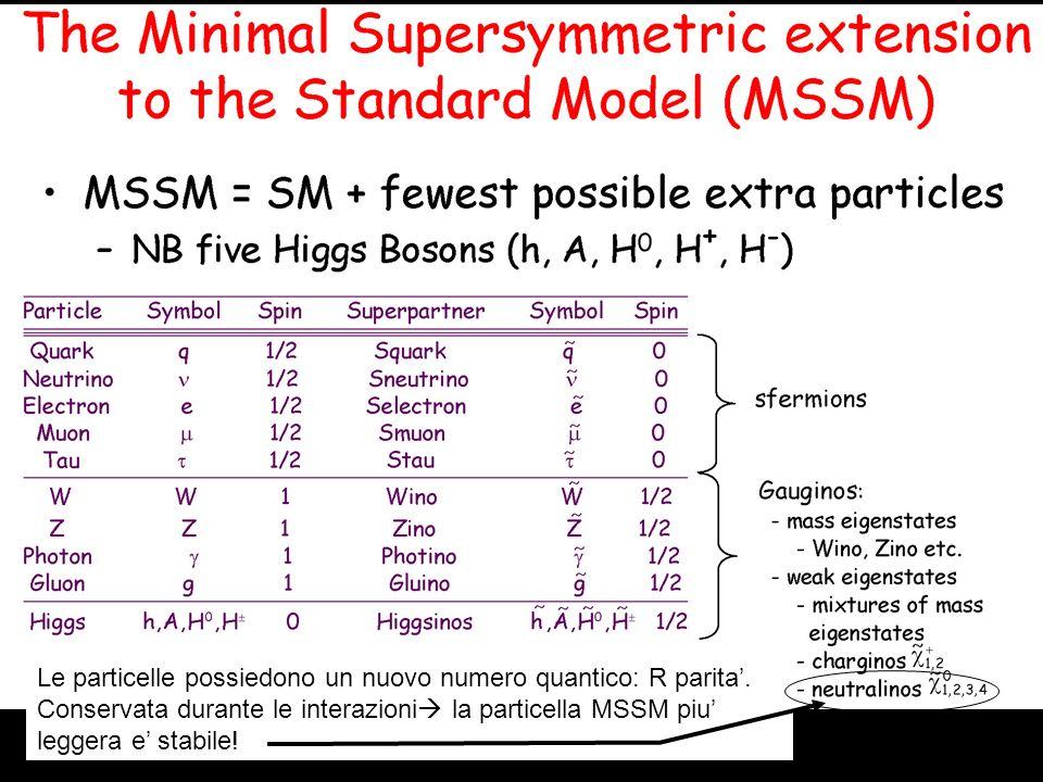 Le particelle possiedono un nuovo numero quantico: R parita. Conservata durante le interazioni la particella MSSM piu leggera e stabile!